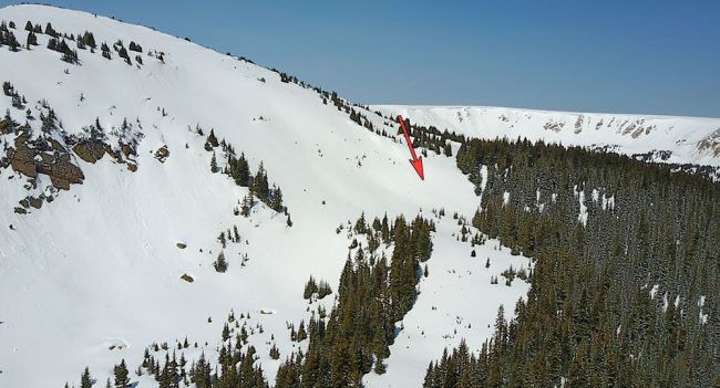 Test Slope